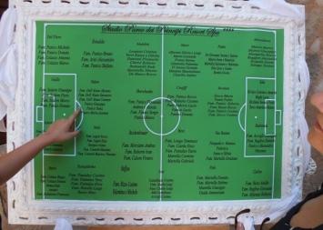 nomi_tableau_tavoli_campioni_champions_league