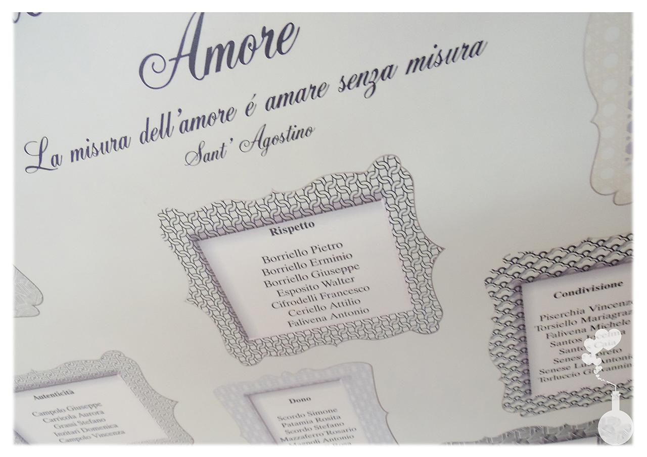 Matrimonio Tema Pianeti : Regole disposizione tavoli e idee per i nomi più gettonati